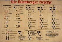 Image for: Nuremberg Laws